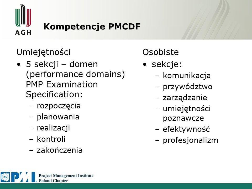 Kompetencje PMCDF Osobiste sekcje: –komunikacja –przywództwo –zarządzanie –umiejętności poznawcze –efektywność –profesjonalizm Umiejętności 5 sekcji – domen (performance domains) PMP Examination Specification: –rozpoczęcia –planowania –realizacji –kontroli –zakończenia