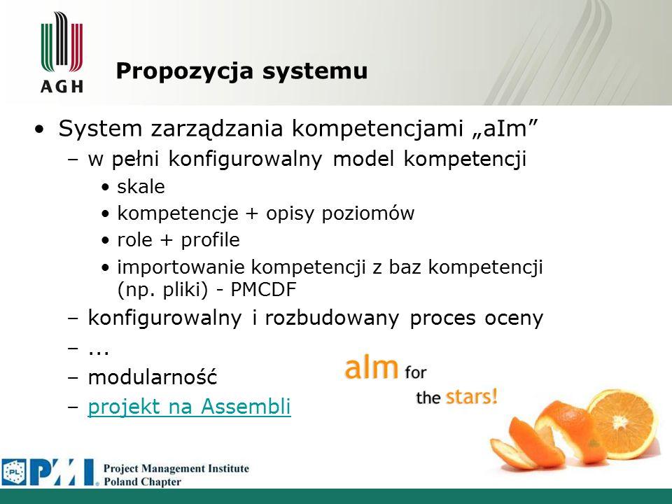 """Propozycja systemu System zarządzania kompetencjami """"aIm"""" –w pełni konfigurowalny model kompetencji skale kompetencje + opisy poziomów role + profile"""