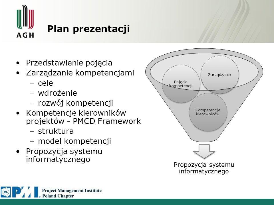 Plan prezentacji Przedstawienie pojęcia Zarządzanie kompetencjami –cele –wdrożenie –rozwój kompetencji Kompetencje kierowników projektów - PMCD Framew
