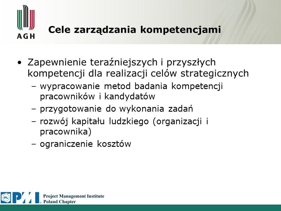Cele zarządzania kompetencjami Zapewnienie teraźniejszych i przyszłych kompetencji dla realizacji celów strategicznych –wypracowanie metod badania kompetencji pracowników i kandydatów –przygotowanie do wykonania zadań –rozwój kapitału ludzkiego (organizacji i pracownika) –ograniczenie kosztów