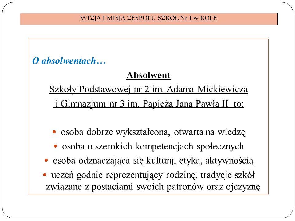 O absolwentach… Absolwent Szkoły Podstawowej nr 2 im.