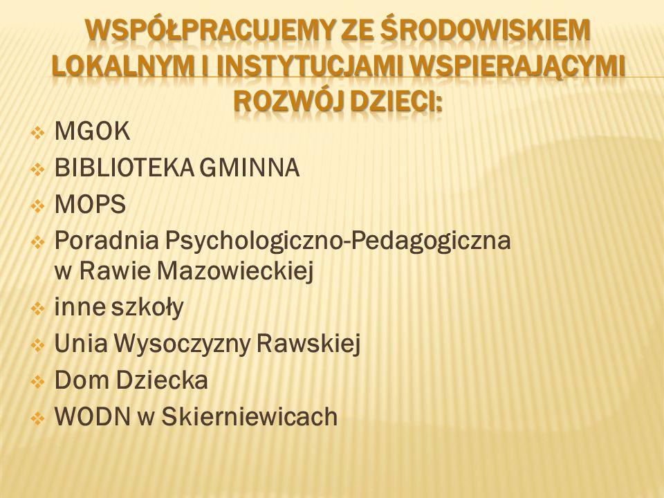  MGOK  BIBLIOTEKA GMINNA  MOPS  Poradnia Psychologiczno-Pedagogiczna w Rawie Mazowieckiej  inne szkoły  Unia Wysoczyzny Rawskiej  Dom Dziecka  WODN w Skierniewicach