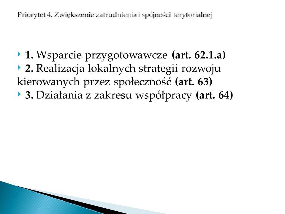  1. Wsparcie przygotowawcze (art. 62.1.a)  2.
