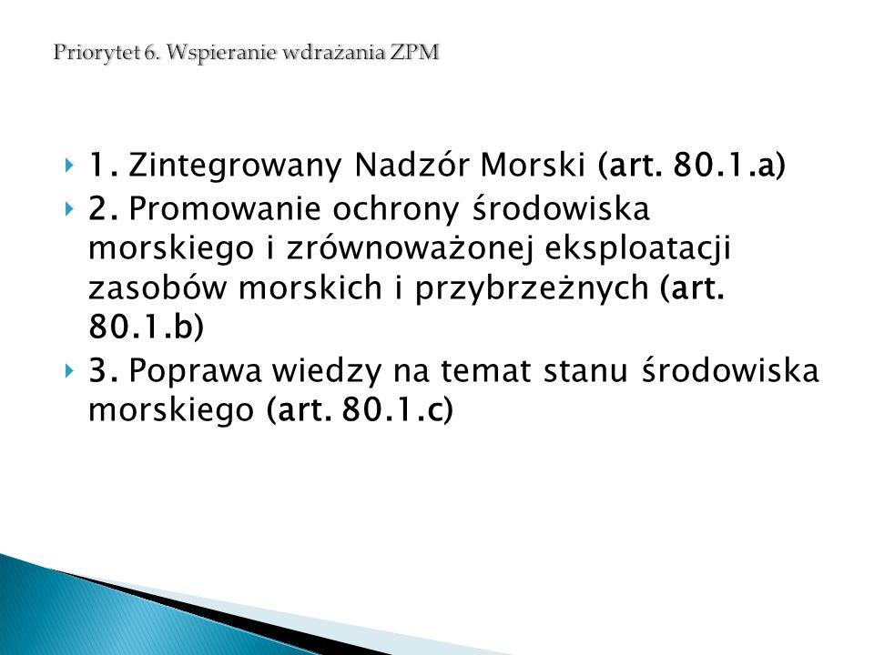  1. Zintegrowany Nadzór Morski (art. 80.1.a)  2.