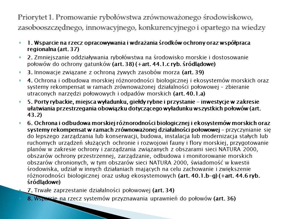  1. Wsparcie na rzecz opracowywania i wdrażania środków ochrony oraz współpraca regionalna (art.