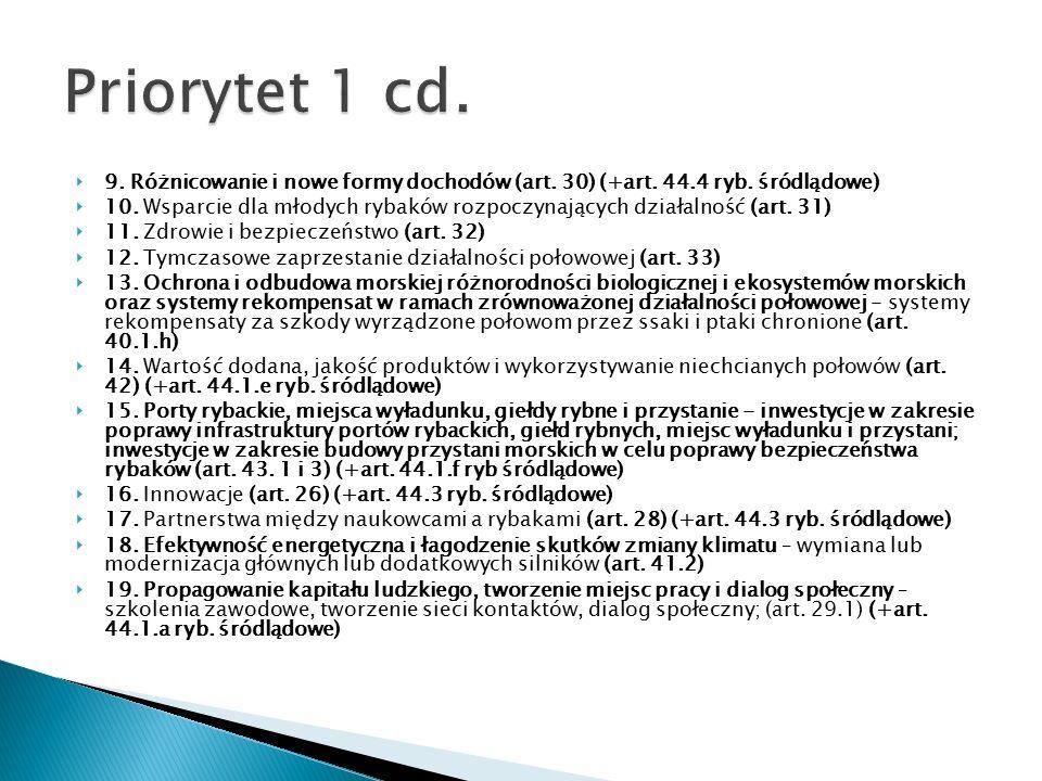  9. Różnicowanie i nowe formy dochodów (art. 30) (+art.