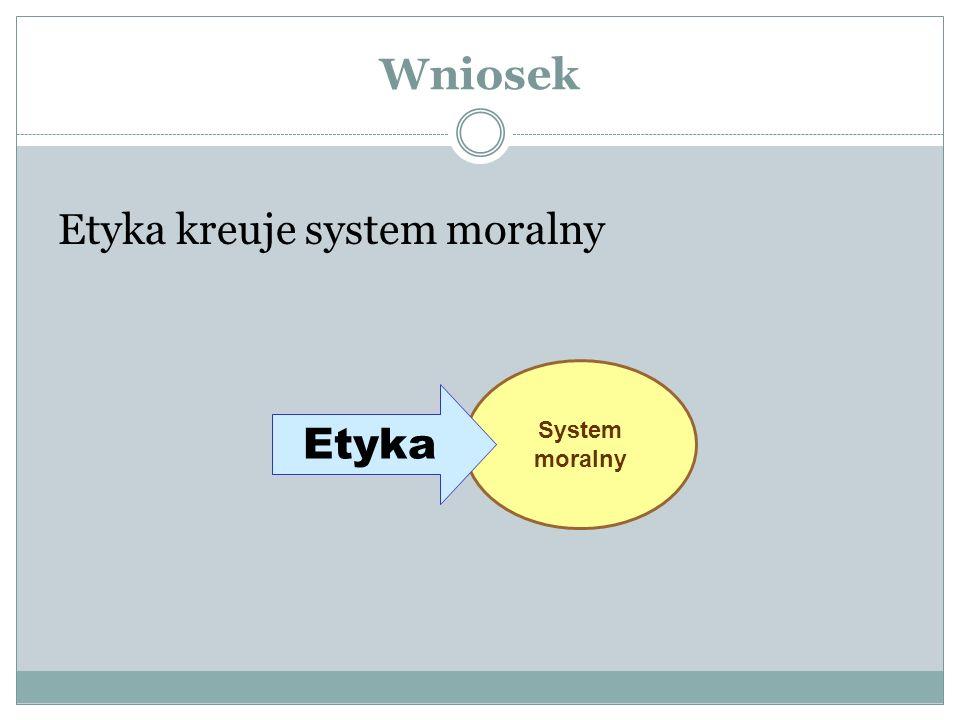 Wniosek Etyka kreuje system moralny System moralny Etyka