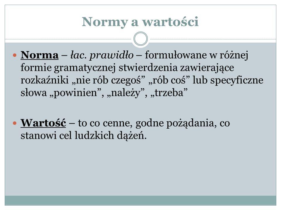 Normy a wartości Norma – łac.