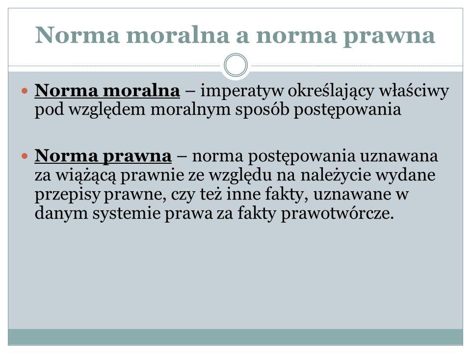 Norma moralna a norma prawna Norma moralna – imperatyw określający właściwy pod względem moralnym sposób postępowania Norma prawna – norma postępowania uznawana za wiążącą prawnie ze względu na należycie wydane przepisy prawne, czy też inne fakty, uznawane w danym systemie prawa za fakty prawotwórcze.