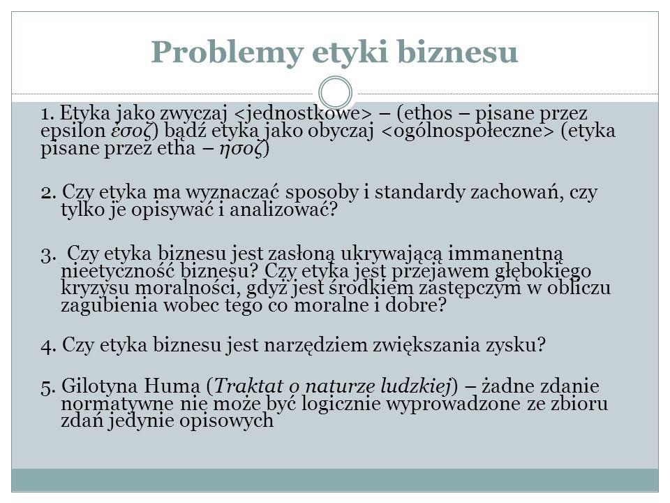 Problemy etyki biznesu 1.