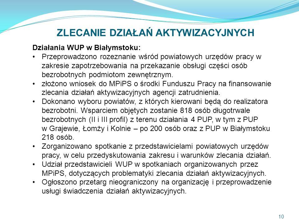 10 ZLECANIE DZIAŁAŃ AKTYWIZACYJNYCH Działania WUP w Białymstoku: Przeprowadzono rozeznanie wśród powiatowych urzędów pracy w zakresie zapotrzebowania na przekazanie obsługi części osób bezrobotnych podmiotom zewnętrznym.