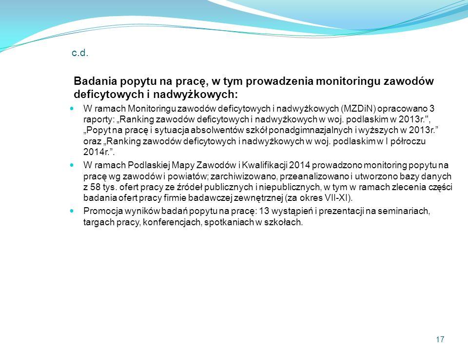 c.d. Badania popytu na pracę, w tym prowadzenia monitoringu zawodów deficytowych i nadwyżkowych: W ramach Monitoringu zawodów deficytowych i nadwyżkow