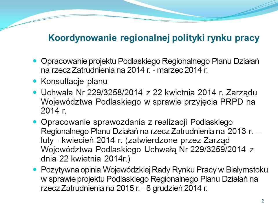 Koordynowanie regionalnej polityki rynku pracy Opracowanie projektu Podlaskiego Regionalnego Planu Działań na rzecz Zatrudnienia na 2014 r.