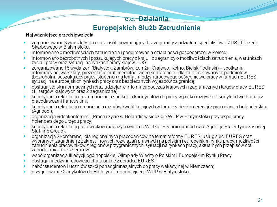 c.d. Działania Europejskich Służb Zatrudnienia Najważniejsze przedsięwzięcia: zorganizowano 3 warsztaty na rzecz osób powracających z zagranicy z udzi
