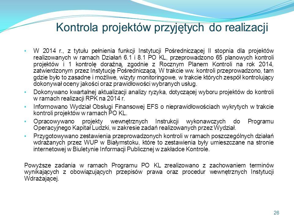 W 2014 r., z tytułu pełnienia funkcji Instytucji Pośredniczącej II stopnia dla projektów realizowanych w ramach Działań 6.1 i 8.1 PO KL, przeprowadzono 65 planowych kontroli projektów i 1 kontrolę doraźną, zgodnie z Rocznym Planem Kontroli na rok 2014, zatwierdzonym przez Instytucję Pośredniczącą.