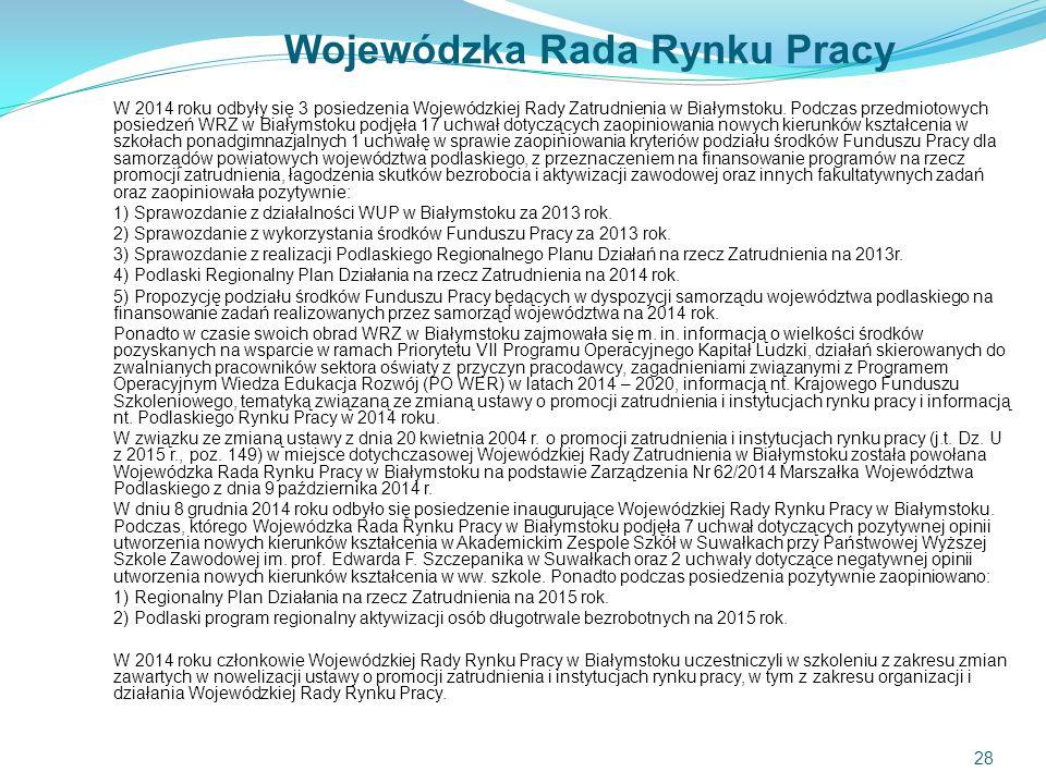Wojewódzka Rada Rynku Pracy W 2014 roku odbyły się 3 posiedzenia Wojewódzkiej Rady Zatrudnienia w Białymstoku.