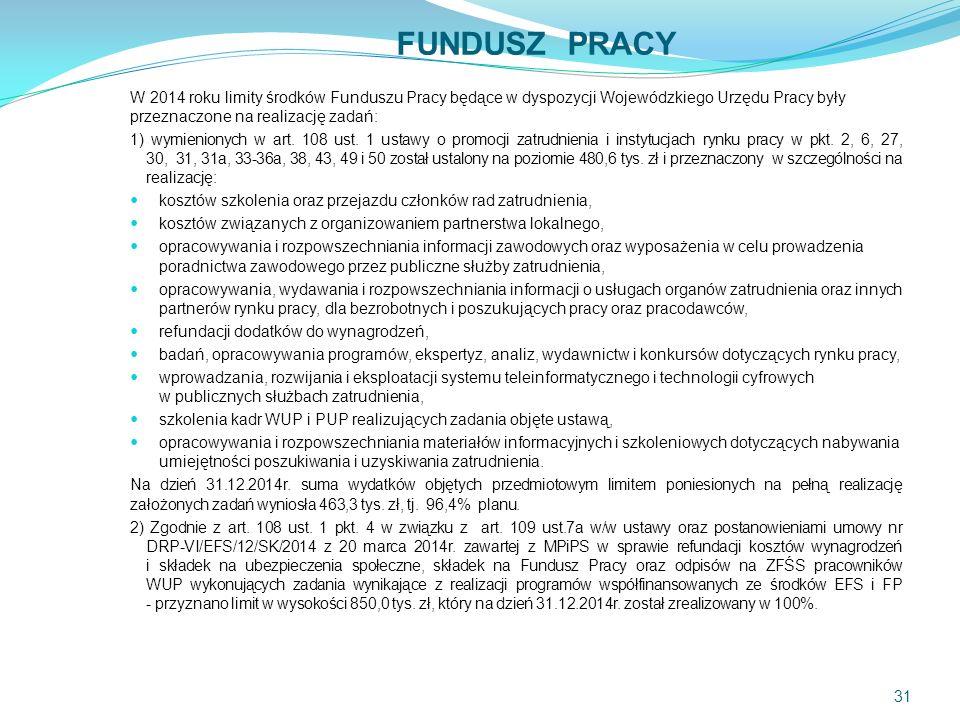 W 2014 roku limity środków Funduszu Pracy będące w dyspozycji Wojewódzkiego Urzędu Pracy były przeznaczone na realizację zadań: 1) wymienionych w art.