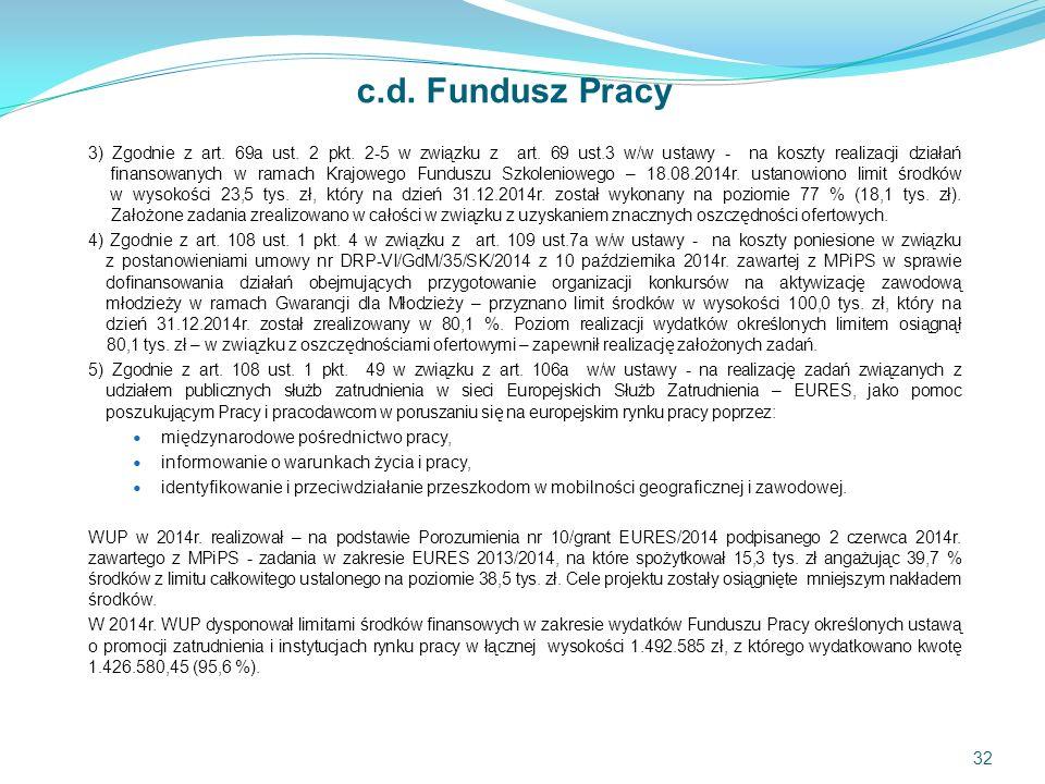 c.d. Fundusz Pracy 3) Zgodnie z art. 69a ust. 2 pkt.