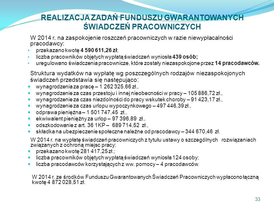 REALIZACJA ZADAŃ FUNDUSZU GWARANTOWANYCH ŚWIADCZEŃ PRACOWNICZYCH W 2014 r.
