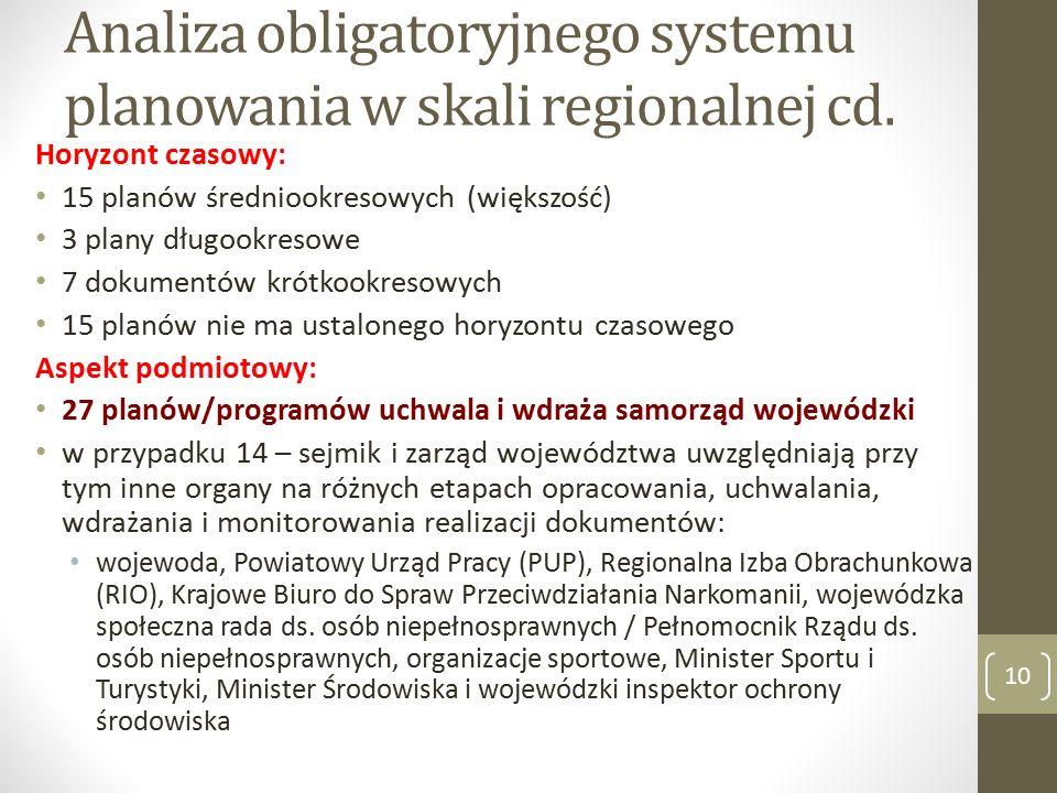 Analiza obligatoryjnego systemu planowania w skali regionalnej cd. Horyzont czasowy: 15 planów średniookresowych (większość) 3 plany długookresowe 7 d
