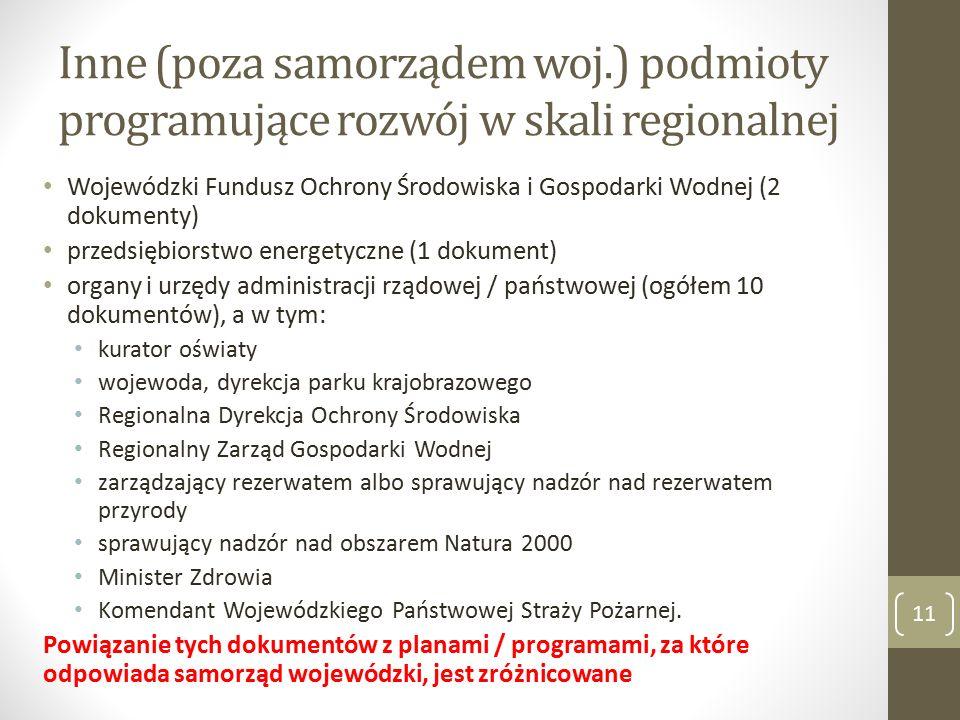 Inne (poza samorządem woj.) podmioty programujące rozwój w skali regionalnej Wojewódzki Fundusz Ochrony Środowiska i Gospodarki Wodnej (2 dokumenty) p