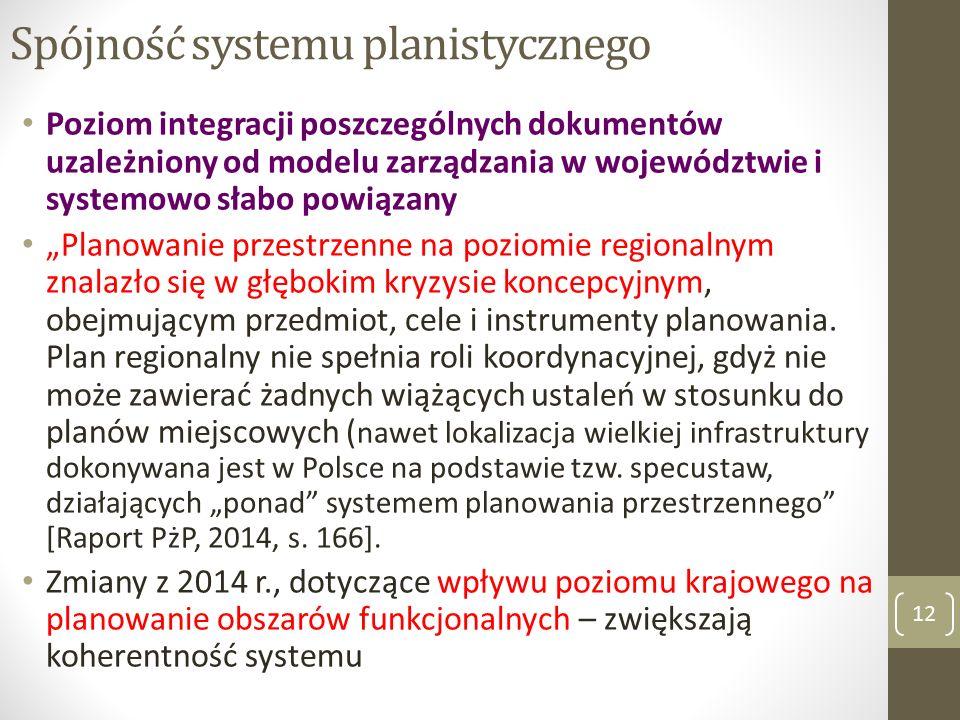 """Spójność systemu planistycznego Poziom integracji poszczególnych dokumentów uzależniony od modelu zarządzania w województwie i systemowo słabo powiązany """"Planowanie przestrzenne na poziomie regionalnym znalazło się w głębokim kryzysie koncepcyjnym, obejmującym przedmiot, cele i instrumenty planowania."""