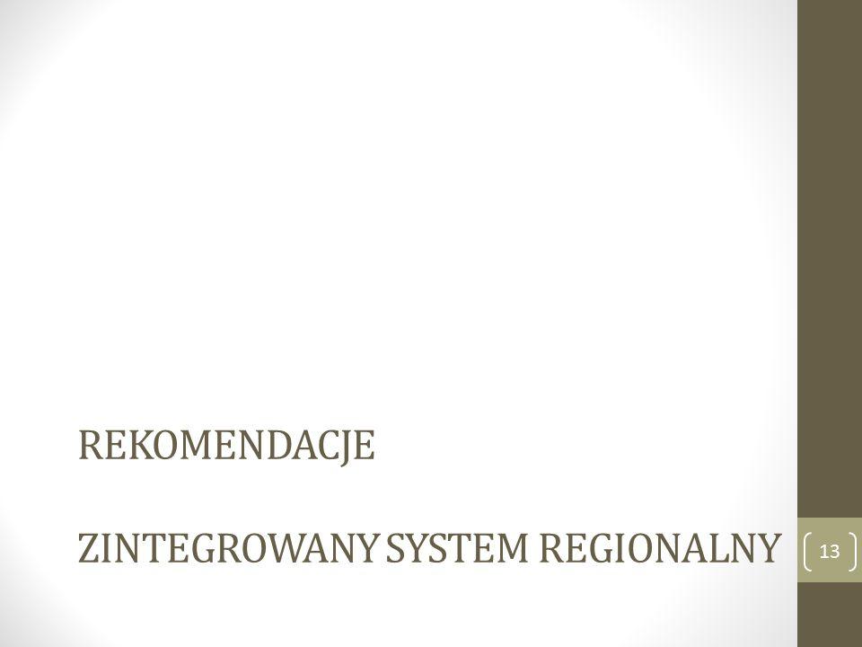 REKOMENDACJE ZINTEGROWANY SYSTEM REGIONALNY 13