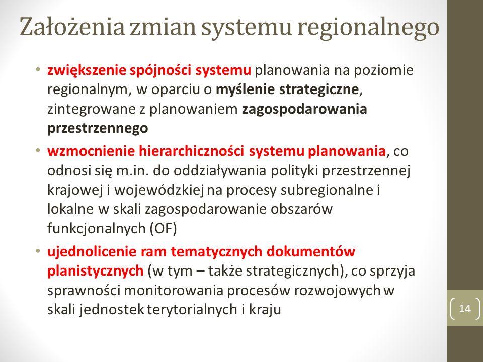 Założenia zmian systemu regionalnego zwiększenie spójności systemu planowania na poziomie regionalnym, w oparciu o myślenie strategiczne, zintegrowane z planowaniem zagospodarowania przestrzennego wzmocnienie hierarchiczności systemu planowania, co odnosi się m.in.
