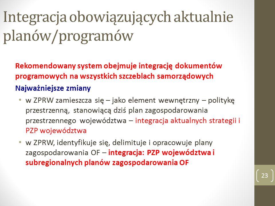 Integracja obowiązujących aktualnie planów/programów Rekomendowany system obejmuje integrację dokumentów programowych na wszystkich szczeblach samorządowych Najważniejsze zmiany w ZPRW zamieszcza się – jako element wewnętrzny – politykę przestrzenną, stanowiącą dziś plan zagospodarowania przestrzennego województwa – integracja aktualnych strategii i PZP województwa w ZPRW, identyfikuje się, delimituje i opracowuje plany zagospodarowania OF – integracja: PZP województwa i subregionalnych planów zagospodarowania OF 23