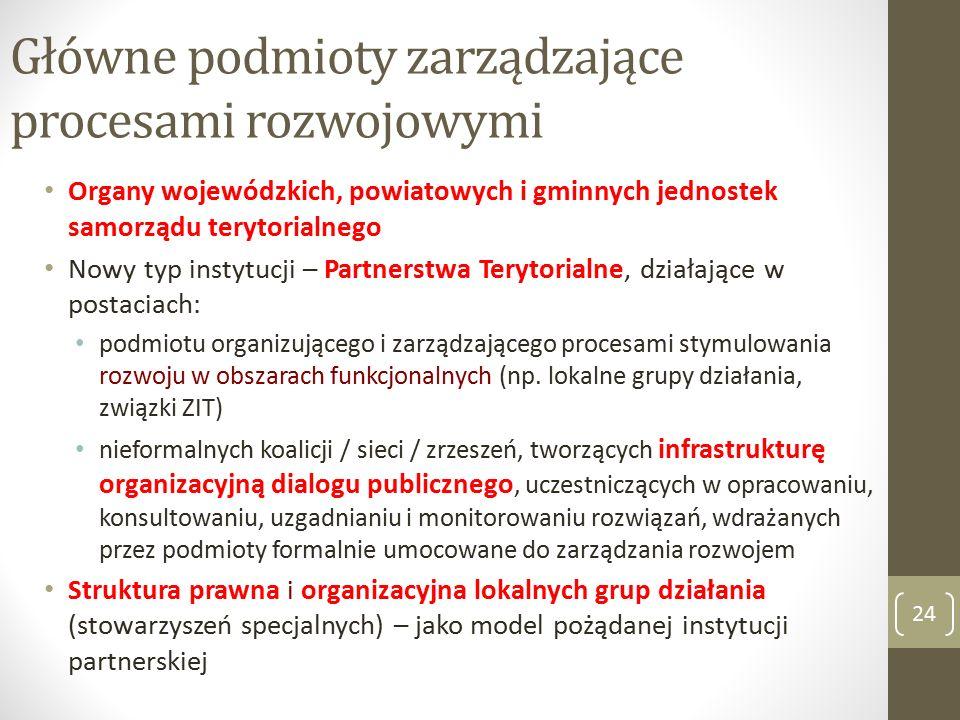 Główne podmioty zarządzające procesami rozwojowymi Organy wojewódzkich, powiatowych i gminnych jednostek samorządu terytorialnego Nowy typ instytucji