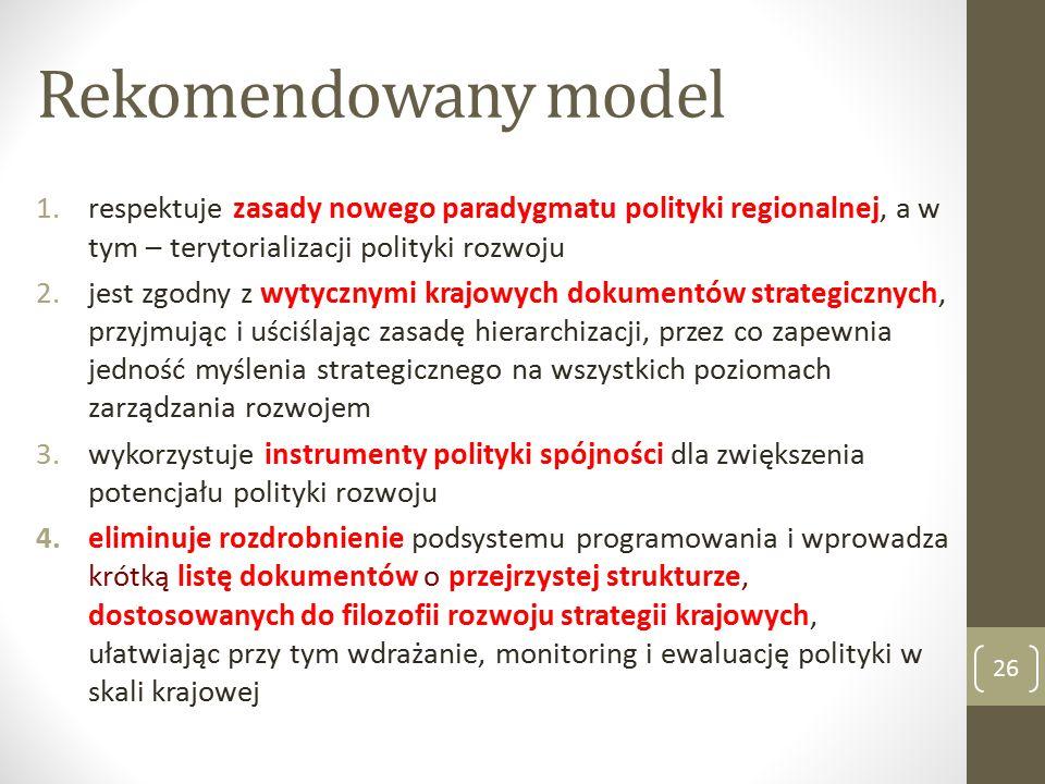 Rekomendowany model 1.respektuje zasady nowego paradygmatu polityki regionalnej, a w tym – terytorializacji polityki rozwoju 2.jest zgodny z wytycznymi krajowych dokumentów strategicznych, przyjmując i uściślając zasadę hierarchizacji, przez co zapewnia jedność myślenia strategicznego na wszystkich poziomach zarządzania rozwojem 3.wykorzystuje instrumenty polityki spójności dla zwiększenia potencjału polityki rozwoju 4.eliminuje rozdrobnienie podsystemu programowania i wprowadza krótką listę dokumentów o przejrzystej strukturze, dostosowanych do filozofii rozwoju strategii krajowych, ułatwiając przy tym wdrażanie, monitoring i ewaluację polityki w skali krajowej 26