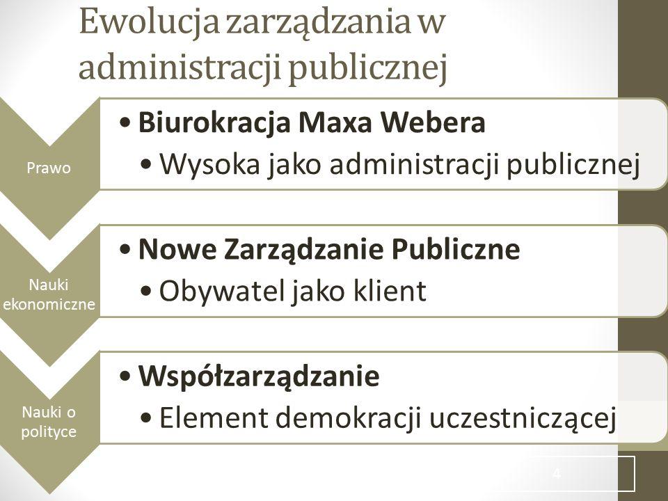 Ewolucja zarządzania w administracji publicznej Prawo Biurokracja Maxa Webera Wysoka jako administracji publicznej Nauki ekonomiczne Nowe Zarządzanie Publiczne Obywatel jako klient Nauki o polityce Współzarządzanie Element demokracji uczestniczącej 4