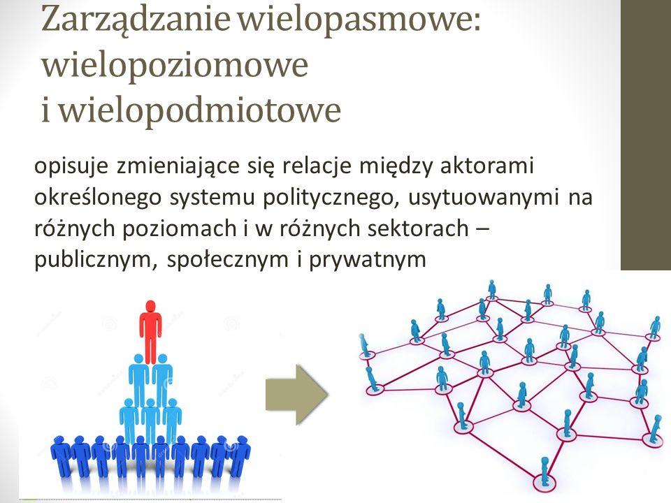 Zarządzanie wielopasmowe: wielopoziomowe i wielopodmiotowe opisuje zmieniające się relacje między aktorami określonego systemu politycznego, usytuowanymi na różnych poziomach i w różnych sektorach – publicznym, społecznym i prywatnym 5