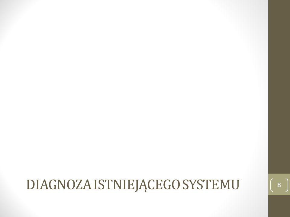 DIAGNOZA ISTNIEJĄCEGO SYSTEMU 8