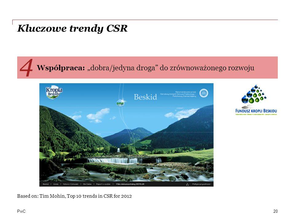 """PwC Kluczowe trendy CSR Współpraca: """"dobra/jedyna droga do zrównoważonego rozwoju 4 Based on: Tim Mohin, Top 10 trends in CSR for 2012 20"""