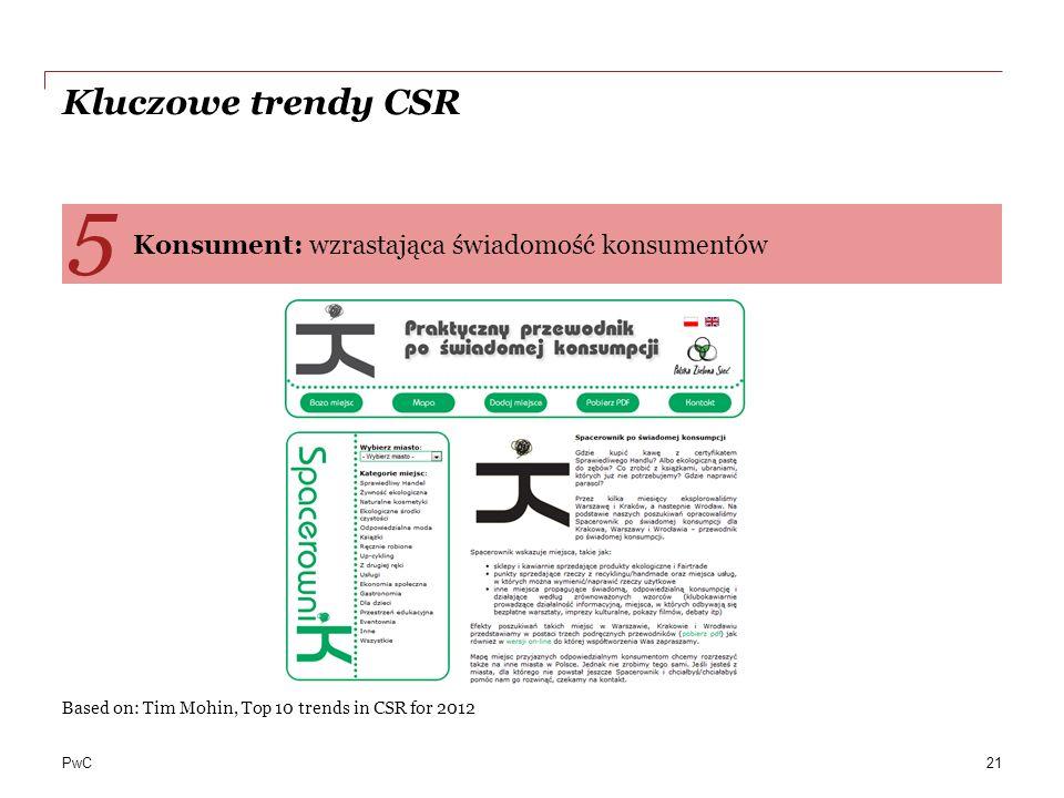 PwC Kluczowe trendy CSR Konsument: wzrastająca świadomość konsumentów 5 Based on: Tim Mohin, Top 10 trends in CSR for 2012 21