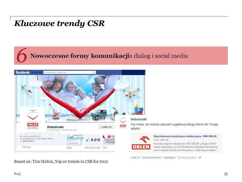 PwC Kluczowe trendy CSR Nowoczesne formy komunikacji: dialog i social media 6 Based on: Tim Mohin, Top 10 trends in CSR for 2012 22