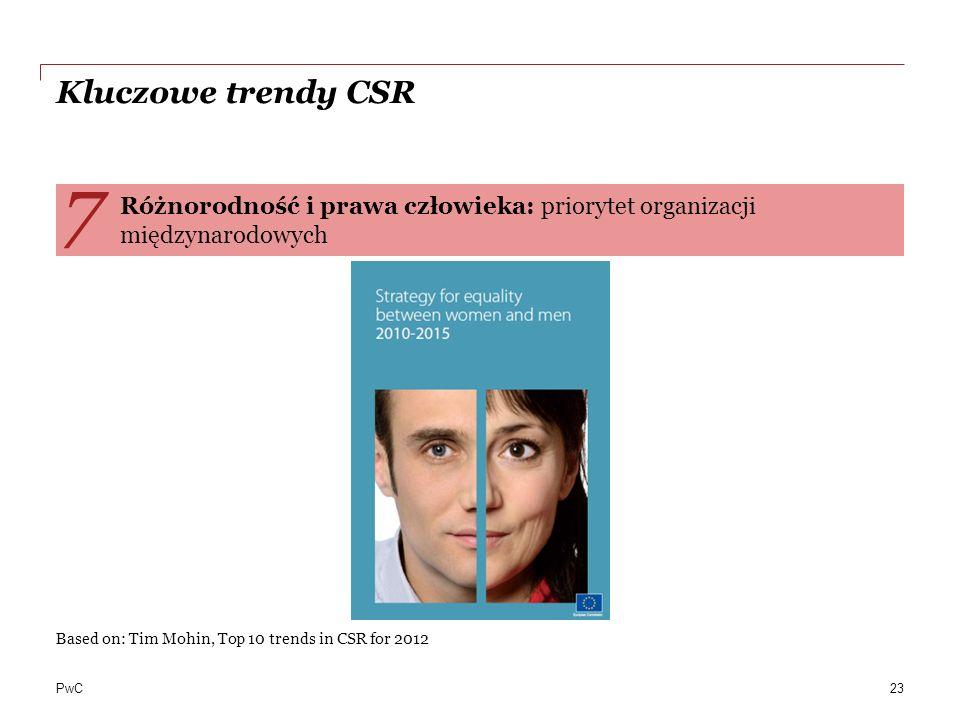 PwC Kluczowe trendy CSR Różnorodność i prawa człowieka: priorytet organizacji międzynarodowych 7 Based on: Tim Mohin, Top 10 trends in CSR for 2012 23