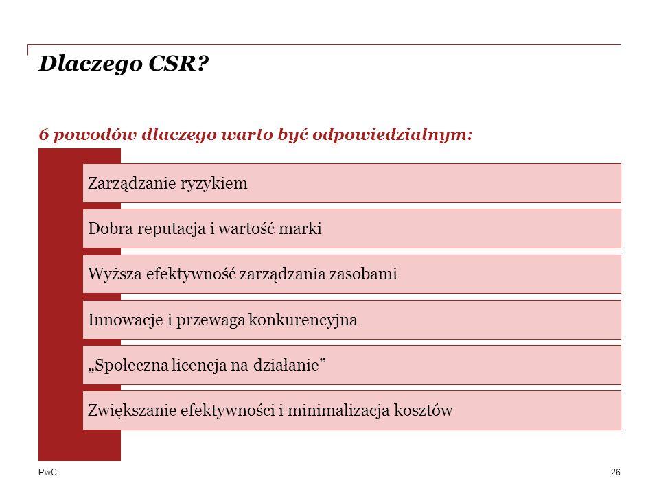 PwC Dlaczego CSR.