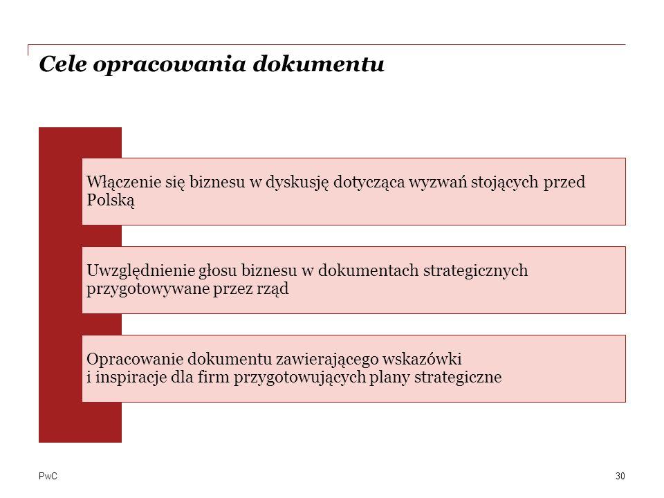 PwC Cele opracowania dokumentu 30 Włączenie się biznesu w dyskusję dotycząca wyzwań stojących przed Polską Uwzględnienie głosu biznesu w dokumentach strategicznych przygotowywane przez rząd Opracowanie dokumentu zawierającego wskazówki i inspiracje dla firm przygotowujących plany strategiczne