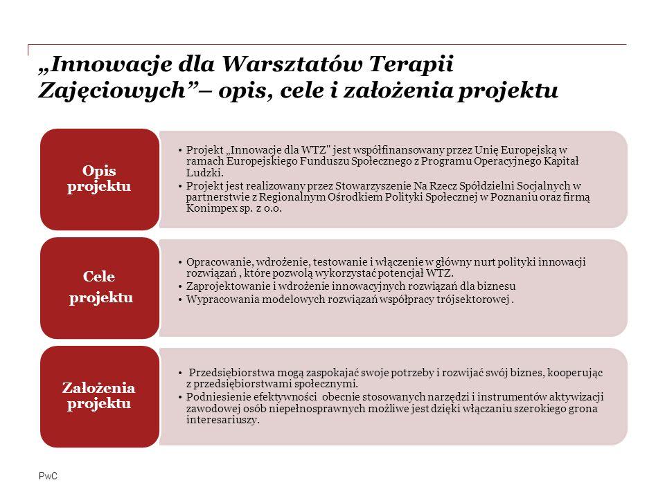 """PwC """"Innowacje dla Warsztatów Terapii Zajęciowych – opis, cele i założenia projektu Projekt """"Innowacje dla WTZ jest współfinansowany przez Unię Europejską w ramach Europejskiego Funduszu Społecznego z Programu Operacyjnego Kapitał Ludzki."""