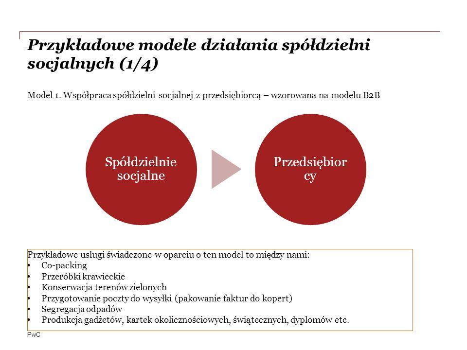 PwC Przykładowe modele działania spółdzielni socjalnych (1/4) Spółdzielnie socjalne Przedsiębior cy Model 1.