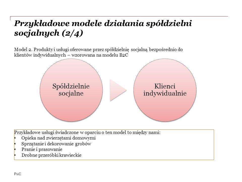 PwC Przykładowe modele działania spółdzielni socjalnych (2/4) Spółdzielnie socjalne Klienci indywidualnie Model 2.