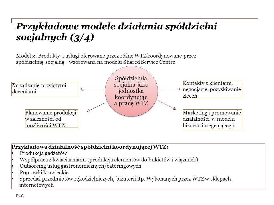 PwC Przykładowe modele działania spółdzielni socjalnych (3/4) Spółdzielnia socjalna jako jednostka koordynując a pracę WTZ Model 3.