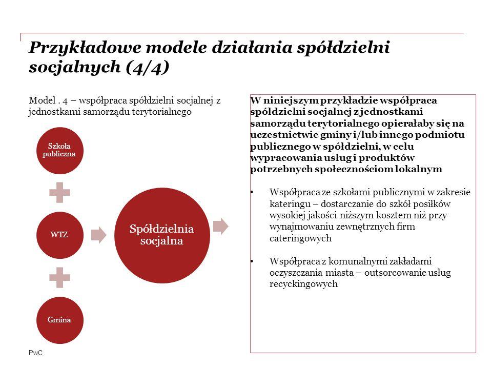 PwC Przykładowe modele działania spółdzielni socjalnych (4/4) Model.