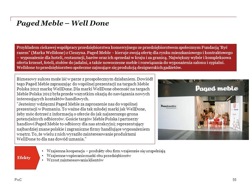 PwC Paged Meble – Well Done Biznesowy sukces może iść w parze z prospołecznym działaniem.
