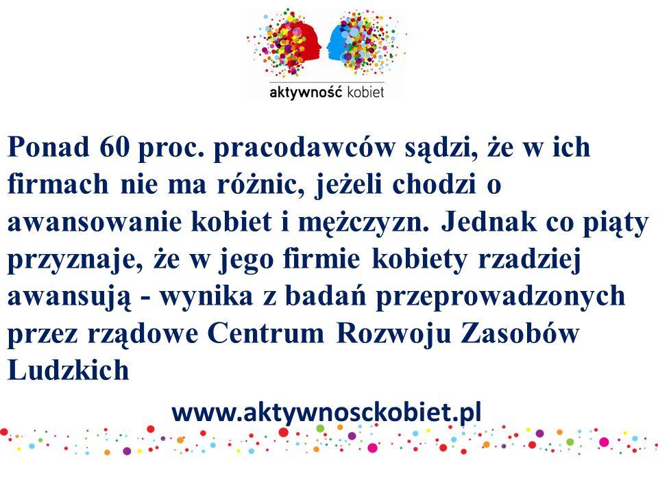 www.aktywnosckobiet.pl Ponad 60 proc.