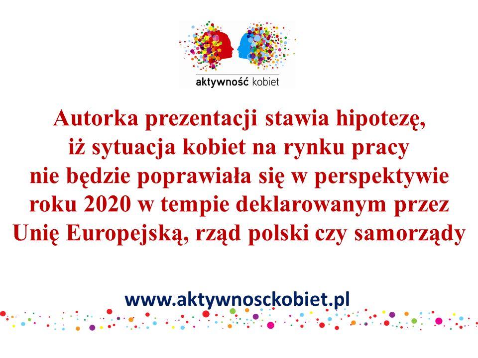 www.aktywnosckobiet.pl Autorka prezentacji stawia hipotezę, iż sytuacja kobiet na rynku pracy nie będzie poprawiała się w perspektywie roku 2020 w tempie deklarowanym przez Unię Europejską, rząd polski czy samorządy