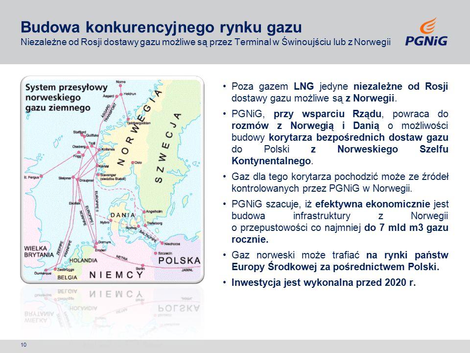 Poza gazem LNG jedyne niezależne od Rosji dostawy gazu możliwe są z Norwegii.