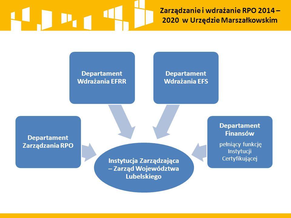 Zarządzanie i wdrażanie RPO 2014 – 2020 w Urzędzie Marszałkowskim Instytucja Zarządzająca – Zarząd Województwa Lubelskiego Departament Zarządzania RPO Departament Wdrażania EFRR Departament Wdrażania EFS Departament Finansów pełniący funkcję Instytucji Certyfikującej